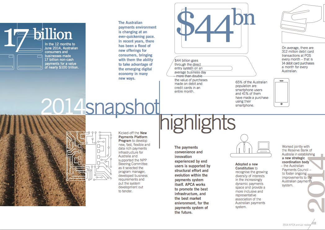 2014 Annual Review Snapshot